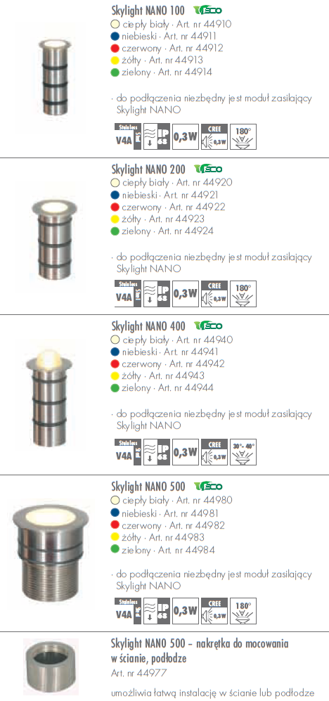 skylight nano 3